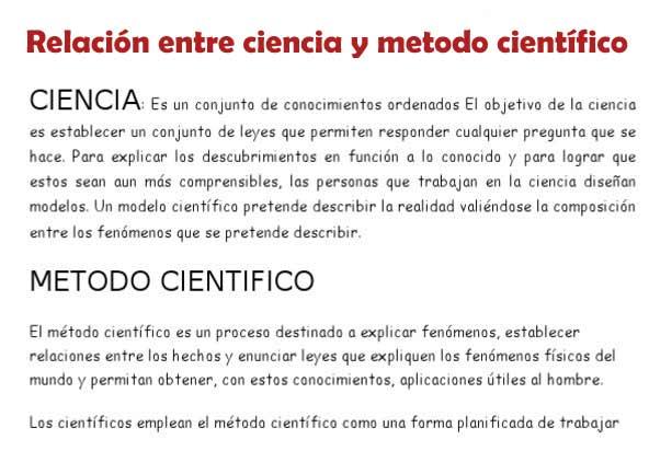 Relación entre ciencia y método científico